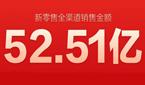 感谢!小米11.11全渠道支付52.51亿元